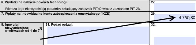 Rozliczenie PIT 2015 ulga emerytalna IKZE