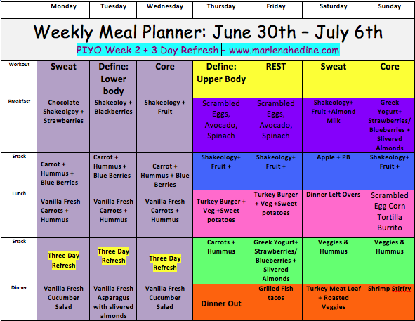 3 day refresh and piyo week 2 meal plan