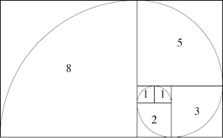 Image result for golden spiral