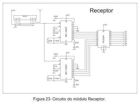 Circuito do módulo receptor