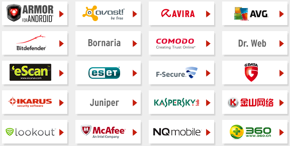 All of the best antivirus software packages reviewed and rated