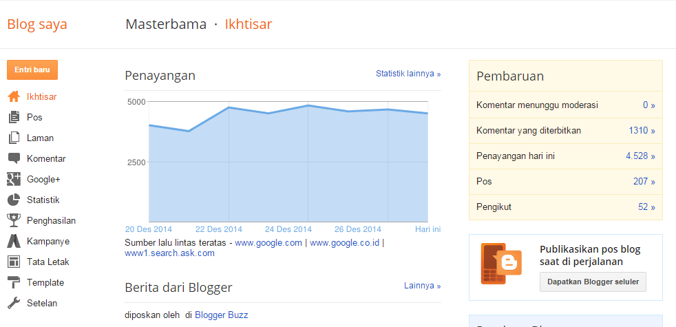 Statistik Blog : Desember 2014