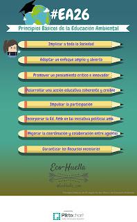 #EA26 Principios básicos de la Educación Ambiental