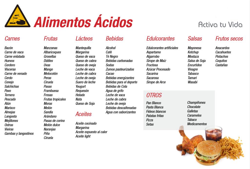 Tabla alimentos acido urico hogar y ideas de dise o - Alimentos prohibidos con acido urico ...