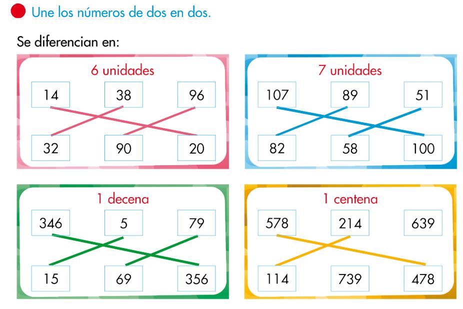 ACTIVIDAD 1  - Une los números de dos en dos.