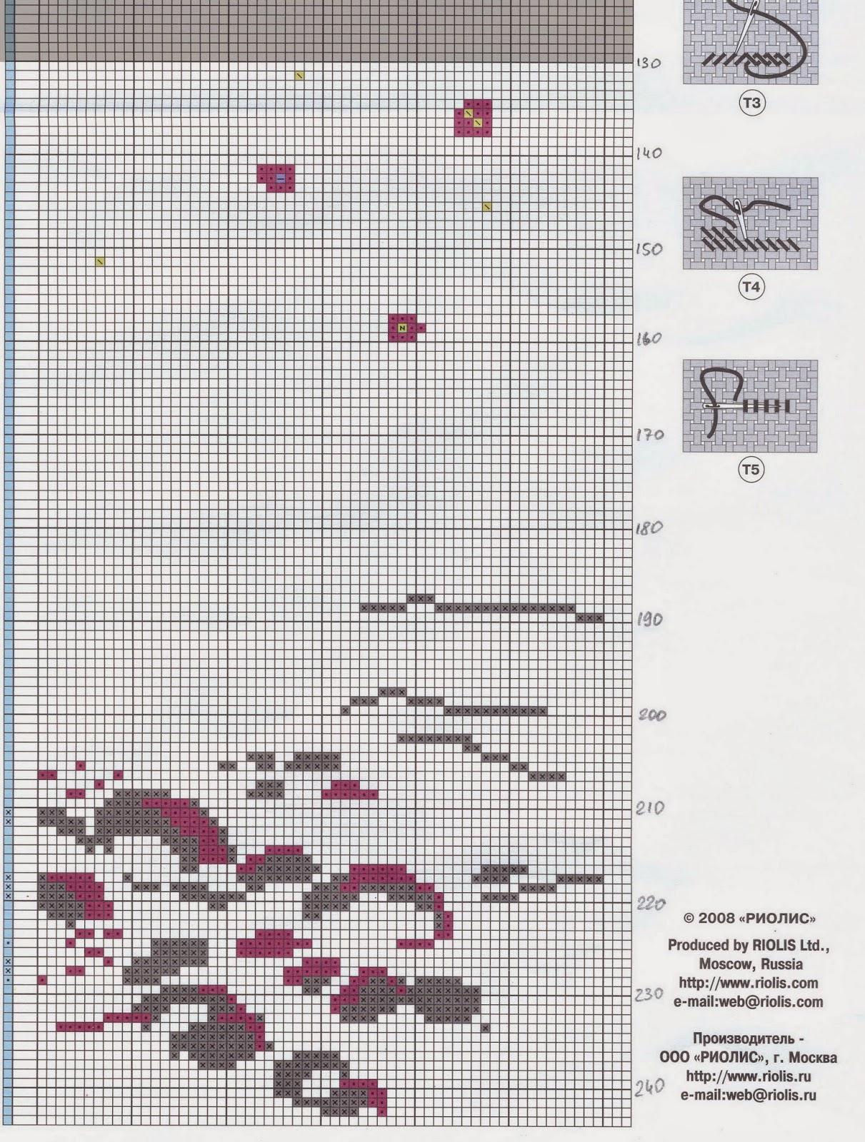 Схемы вышивки крестом риолис бесплатно и без