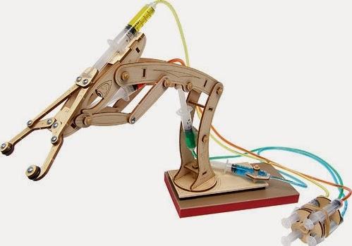 Cara membuat robot forex sederhana