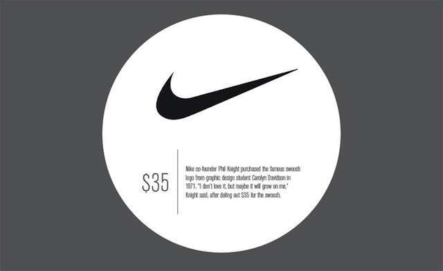 Worlds Famous Logos Price