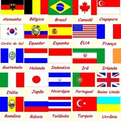 Países que nos visitam
