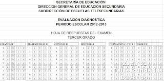 EXÁMENES DE DIAGNÓSTICO 2012-2013: CRONOGRAMA, CONCENTRADOS, HOJAS