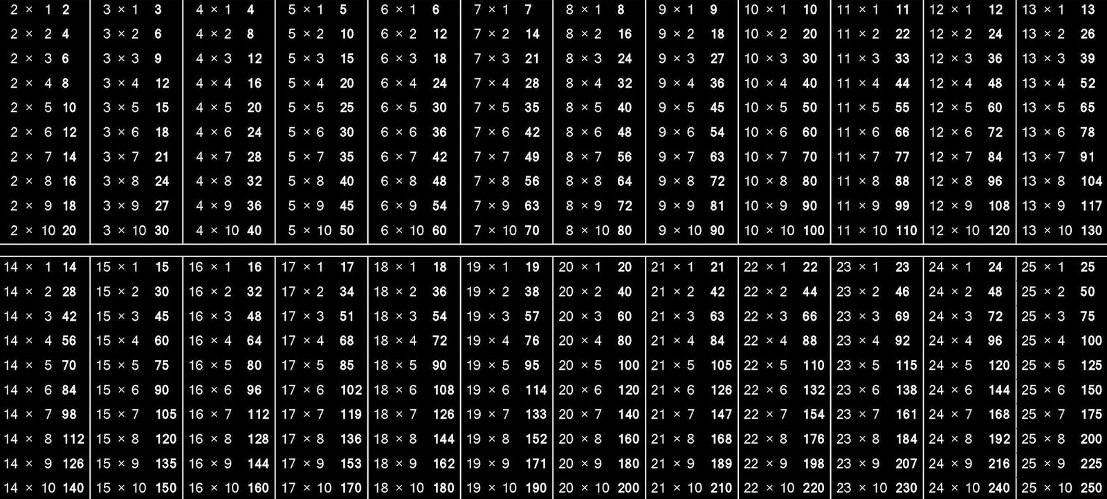 Multiplication tables 2 to 30 image collections periodic table raghav purohit multiplication tables two one ja two multiplication tables two one ja two gamestrikefo image gamestrikefo Choice Image