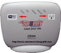 modem-wifi-zte