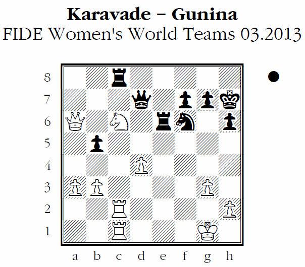 grandmaster chess move by move pdf