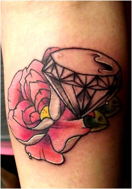 Trend Tattoo Styles Rose Various Meaning
