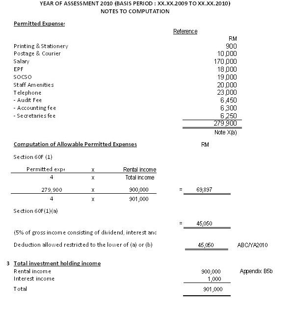Malaysia Taxation Junior Diary Investment Holding Charge Under 60f 60fa