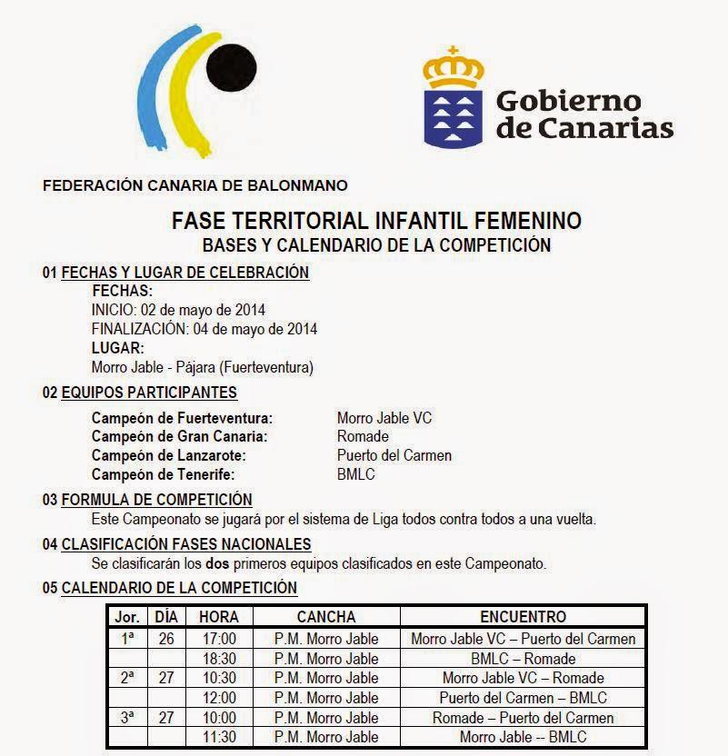 Campeonato de Canarias Infantil Femenino 2014