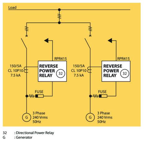 thiết bị bảo vệ công suất ngược Mikro