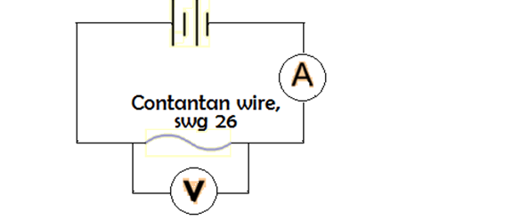 to find the relationship between current and potential difference Answer to what is the relationship between the current through a resistor and the potential difference (voltage) across the resist.