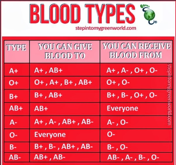 download Advances