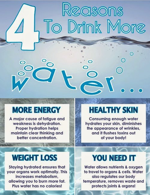 Water, Drink your 8, Reasons to Drink water