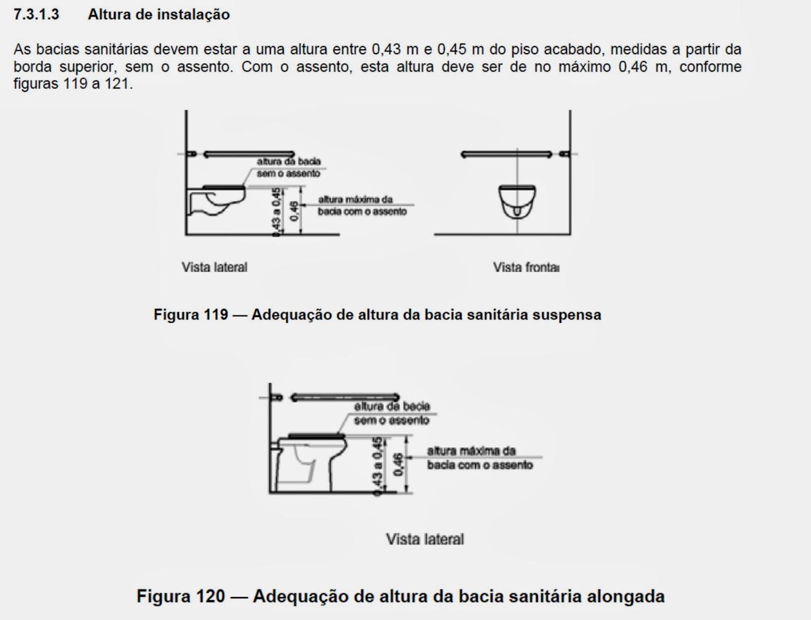 Carolina Fomin Arquitetura e Acessibilidade: Você sabia que O  #596672 1600x1223 Banheiro Acessivel Medidas Nbr