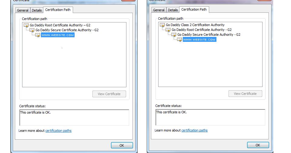 Boys no longer boys: GoDaddy SHA-2 SSL Certificates and Java