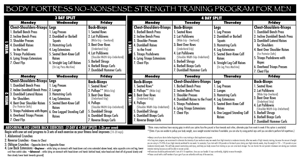 Free Fitness Training Programs For Men 53