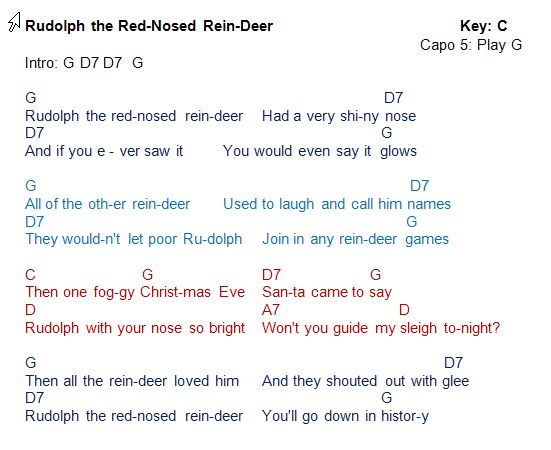 Rudolph The Red Nosed Reindeer Chords
