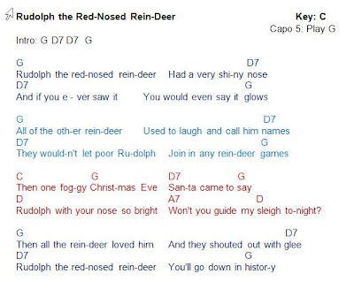 TalkingChord.com: Gene Autry - Rudolph The Red Nosed Reindeer (Chords)