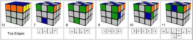 03 solución visual rubik 3x3x3