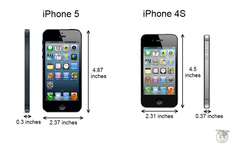 Something Interesting: iPhone 5 versus iPhone 4s