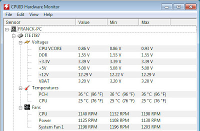 HWMonitor , PC health monitor . pc daigoniyser , pc daigonistic softwares