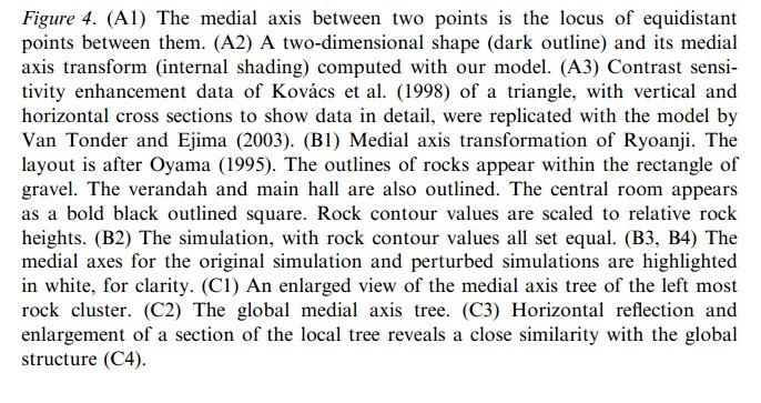compare contrast essay examples