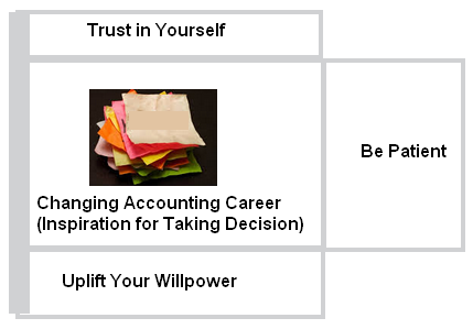 how to become an accountant career change