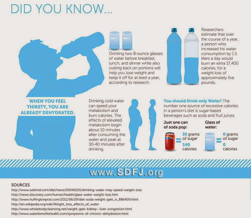 Not Drinking Enough Water Long Term Effects