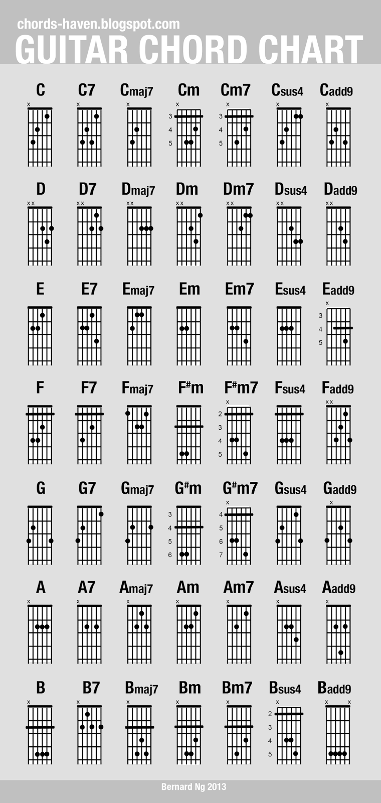 Esus4 chord guitar images guitar chords examples chords haven home to your favourite chords music lyrics fatherlandz images hexwebz Images