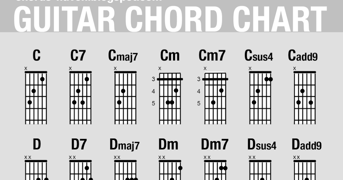Chords Haven Home To Your Favourite Chords Music Lyrics