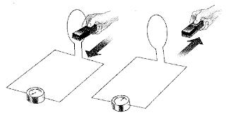 Inducción electromagnética 1