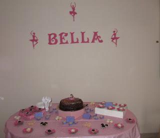 Bella's party