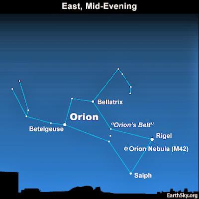 Lihat Cemerlangnya Bintang Rigel dan Bintang Betelgeuse