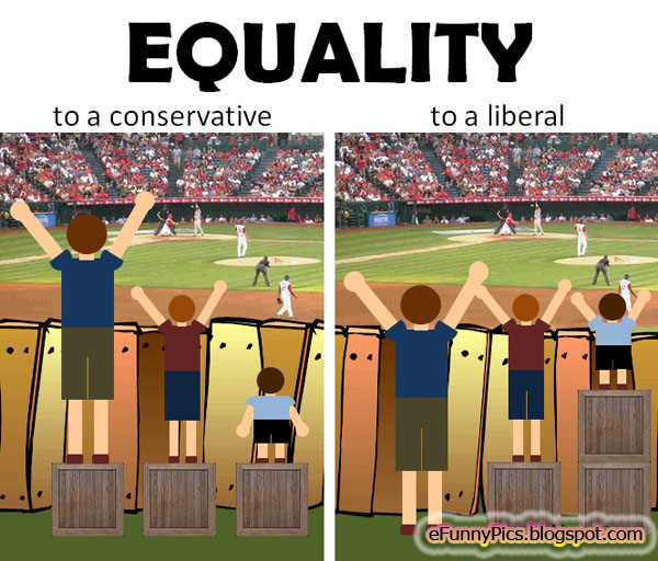 Equality: Conservative to Liberal