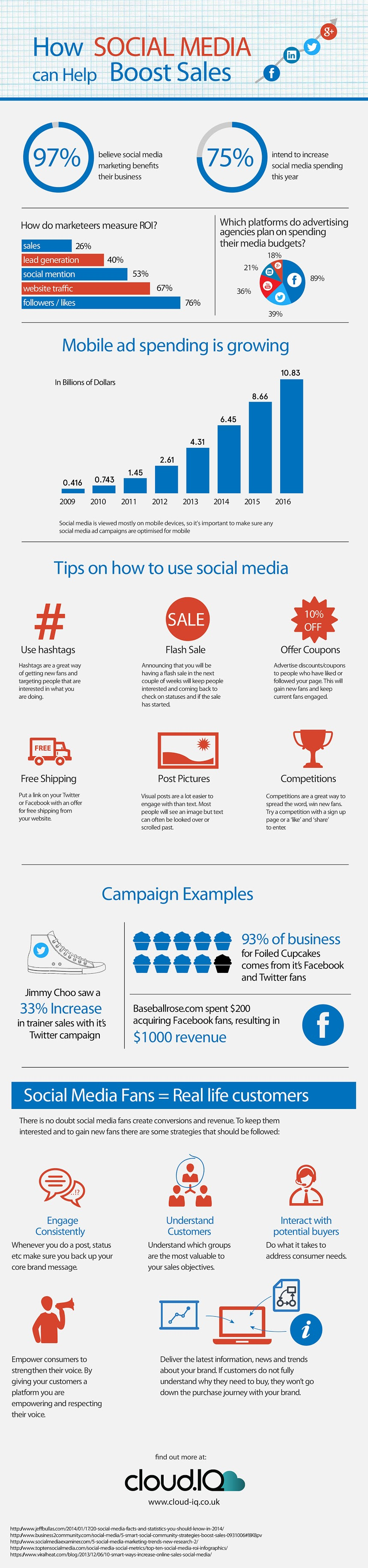 How Social Media Can Help Boost Sales #infographic