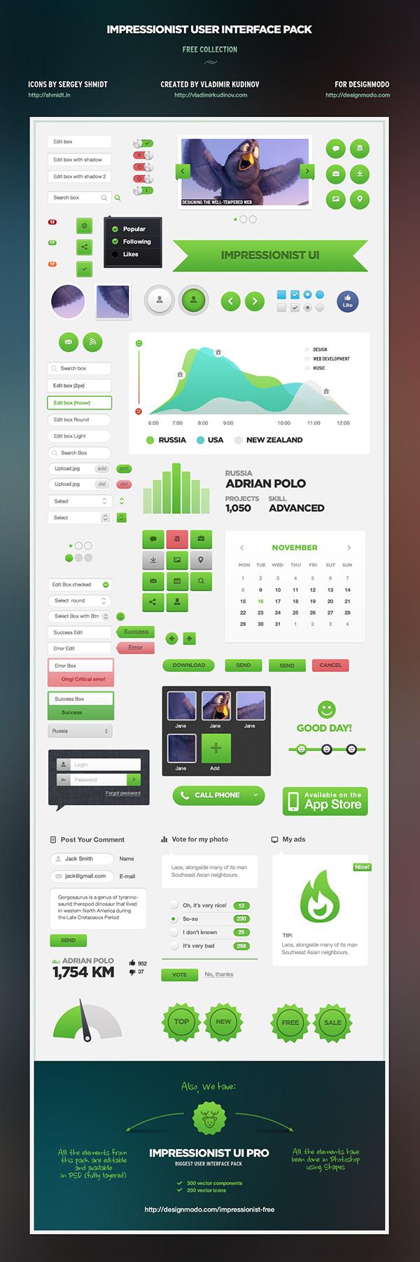 15 Free Flat GUI PSD Templates