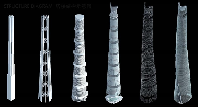 Structure model rendering of shanghai tower