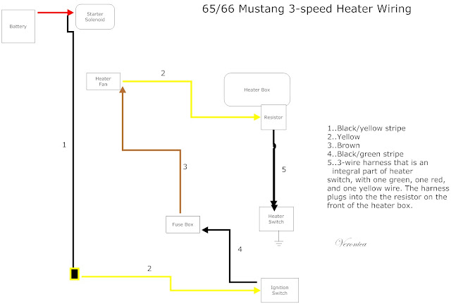1965 Mustang Heater Blower Wiring Diagram Enthusiast Diagrams U2022 Rh Rasalibre Co 1967 Ford F750 Headlight Switch: 1967 Ford F750 Engine Wiring At Gundyle.co