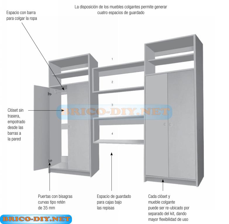Proyecto bricolaje muebles closets de melamina web del for Armado de muebles de cocina