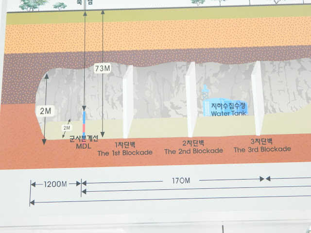 Map of the 3rd tunnel which runs from North Korea to South Korea
