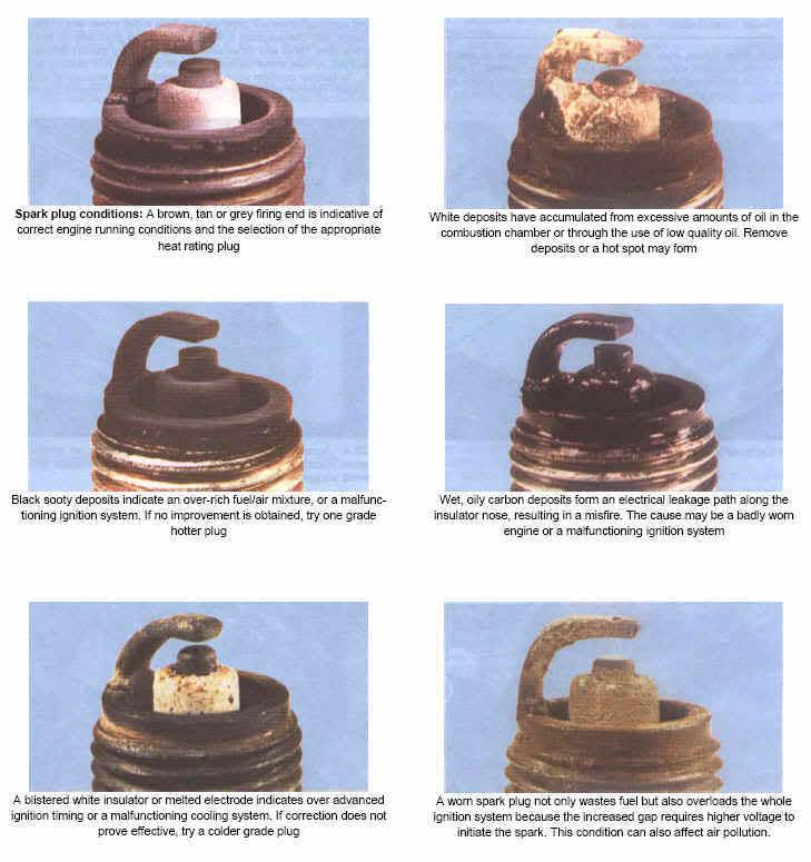 Sbc Piston Ring Diagnostics