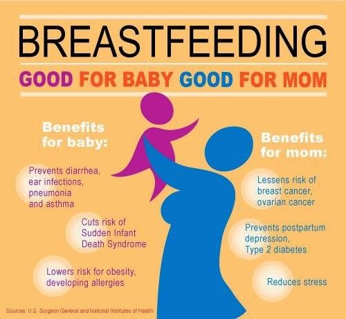 set menyusu breastfeeding
