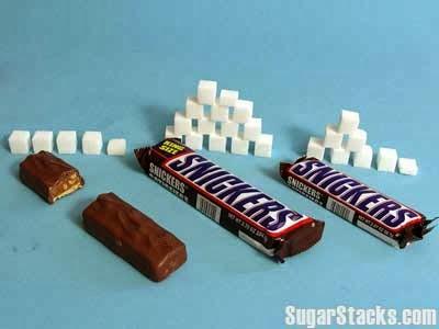 Quanto açúcar têm nas comidas e bebidas que consumimos?